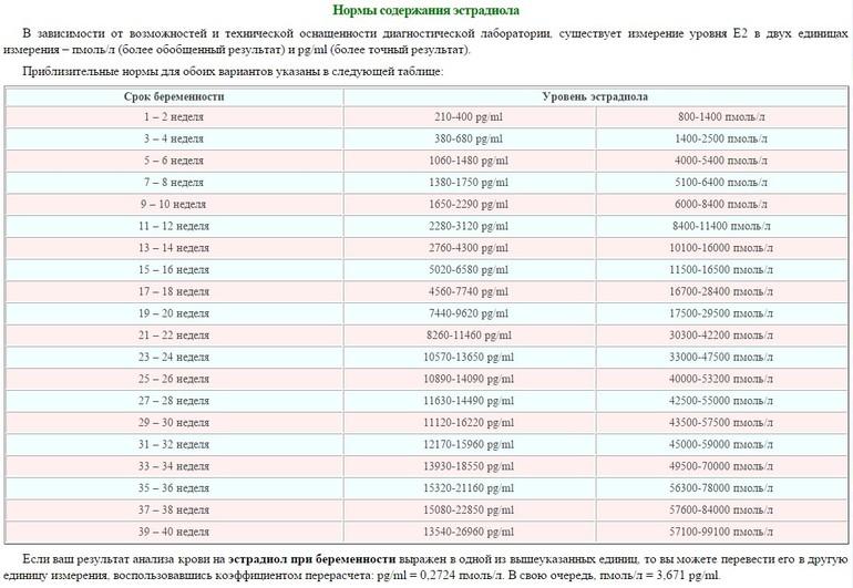 Беременна ли саша артемова 62