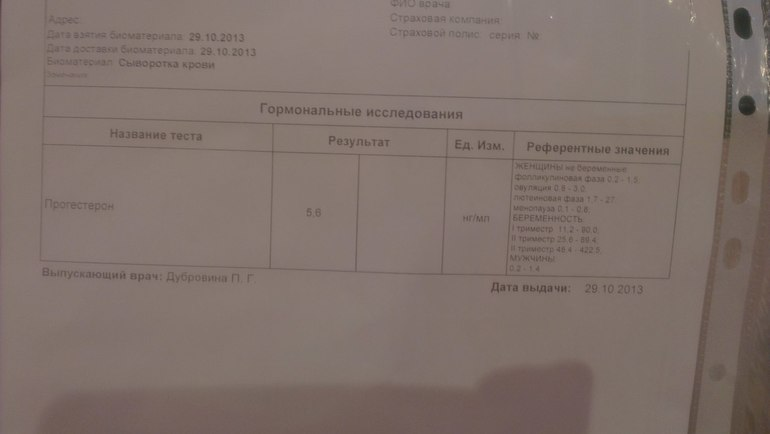прогестерон 5,6