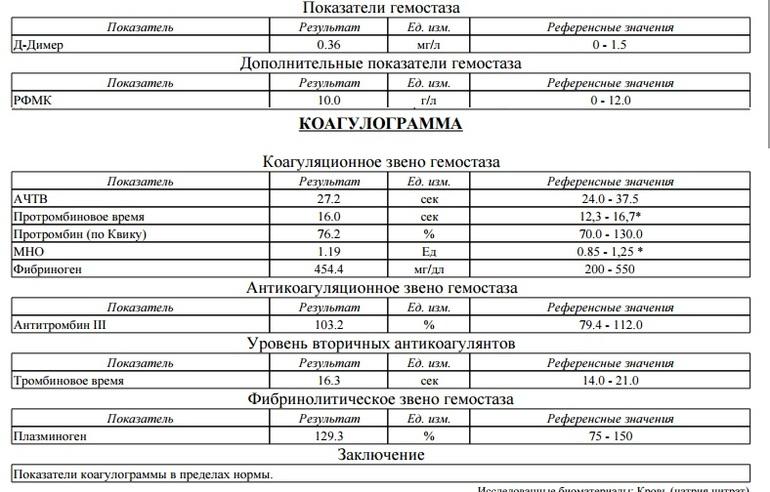 Исследование системы гемостаза у беременных 26