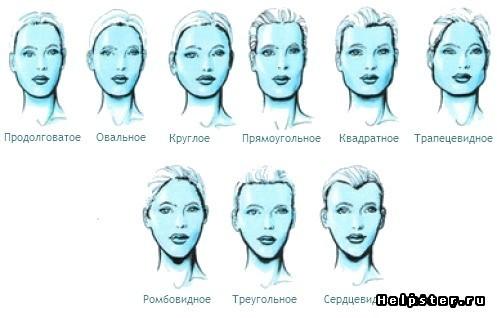 типы лица. фото