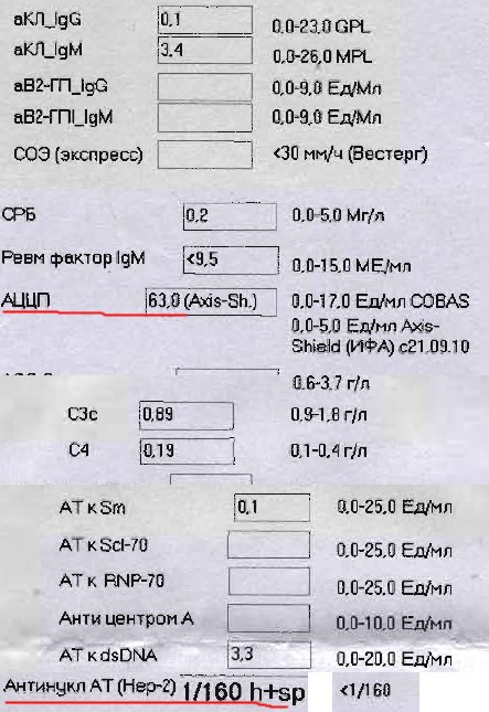 Иммунологический анализ крови дети Справка 001-ГС у Орехово-Борисово Северное