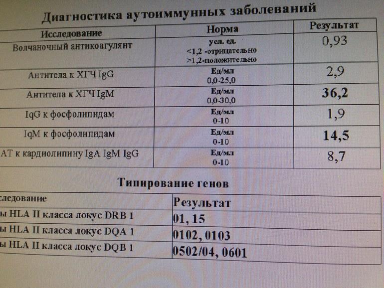 anti-hlamidiya-trahomatis-lgg