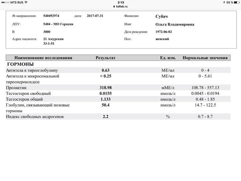 Антитела к тиреоглобулину повышены у беременной 68