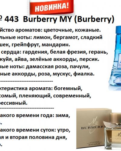 My (Burberry Parfums) 100мл Новинка
