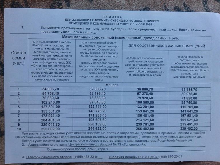 Приказ Министерства образования и науки РФ от N 968 Об