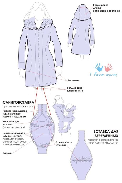 Пальто для беременных сшить своими руками выкройки 23