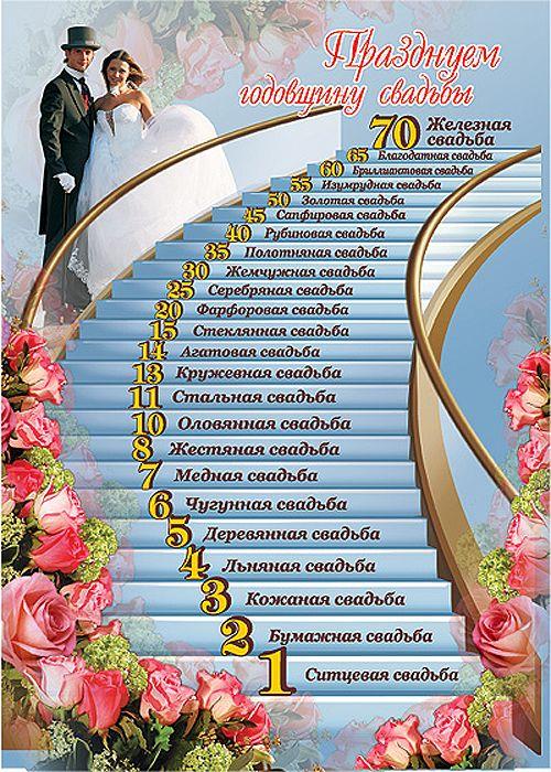 Поздравления конкурсы с днем свадьбы