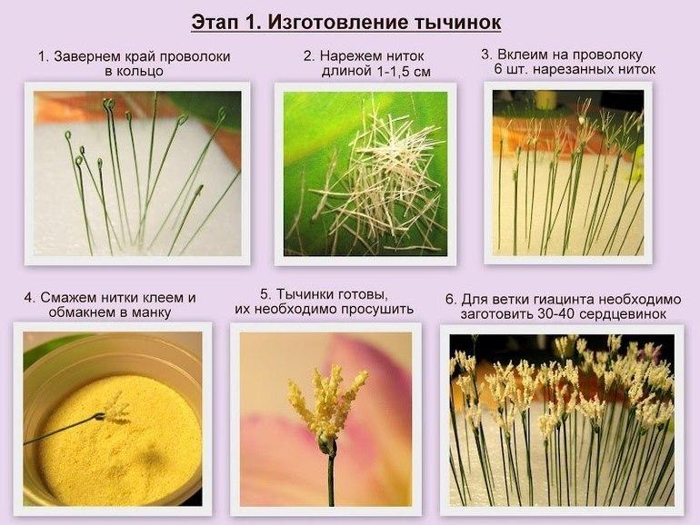 Как сделать тычинки для цветов своими