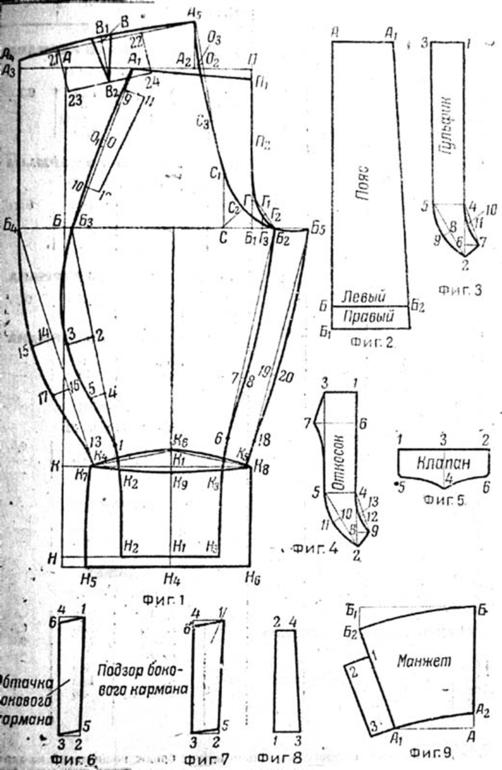 Выкройка гимнастёрка образца 1943 года