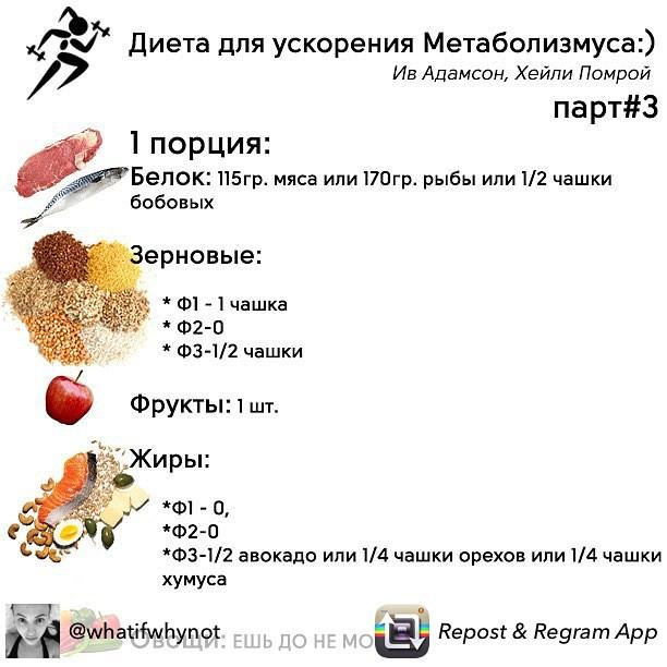 Диета быстрого метаболизма на 28 дней скачать бесплатно