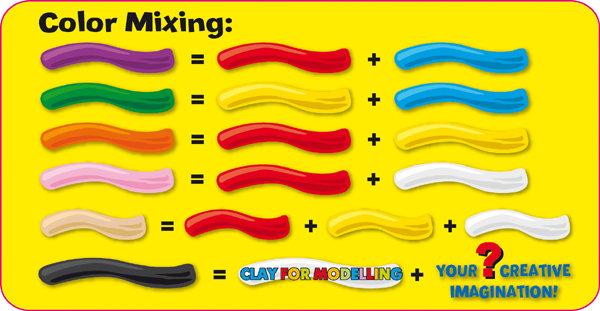 Как сделать жёлтый пластилин