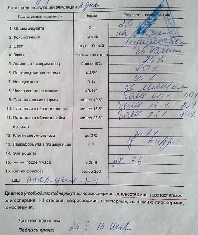 pomogite-vilechit-muzha-nehvatka-gormonov-plohaya-spermogramma