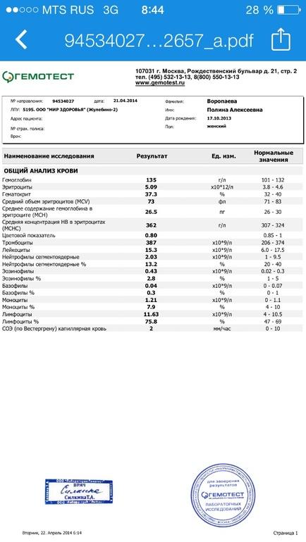 Вирус папилломы человека и клинический анализ крови фото