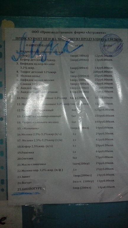 Молочные кухни москвы график работы