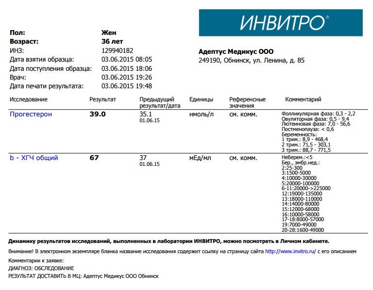 Москва invitro ru анализы крови Справка о беременности Международная