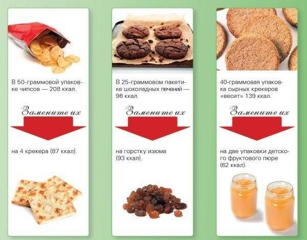 Банан - калорийность, диета, польза
