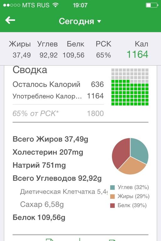 На первой картинке ПП вкратце, на второй табличка моя кбжу, я веду в  приложении на телефоне статистику. Очень удобно, но нужны кухонные весы. 2f9efa70188