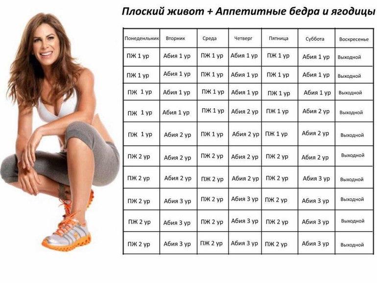 График Упражнения Для Похудения Живота.