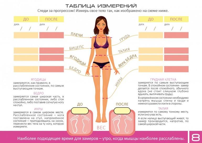 Таблица моего похудения