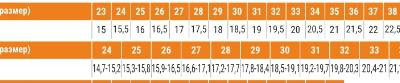 Балетки классические с усиленным мысом 3 цв, р.23-46