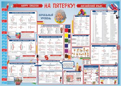 Плакат Английский язык начальный уровень