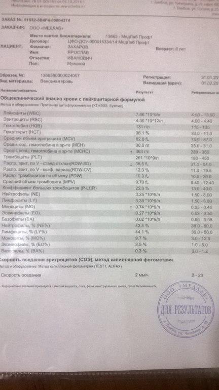 В норме 37 температура а крови анализ опухолях при яичников общий крови анализ