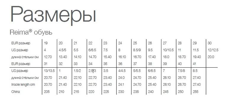 fff4ab851c57cf Размерная сетка Viking, Kuoma, Superfit, Reima, Geox, Pablosky, Сrocs
