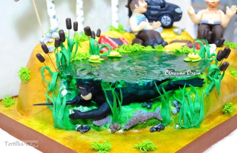 Поздравления с днем рождения подводному охотнику