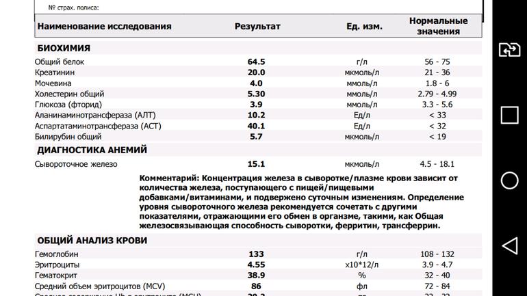 Крови ferritin анализ из крови в анализы сколько делаются вены поликлинике