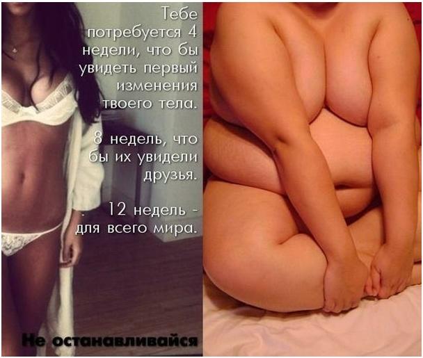 Сильные Мотивации К Похудению.